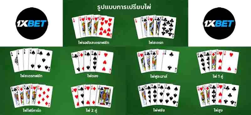 รูปแบบการเรียงไพ่ Poker Thailand
